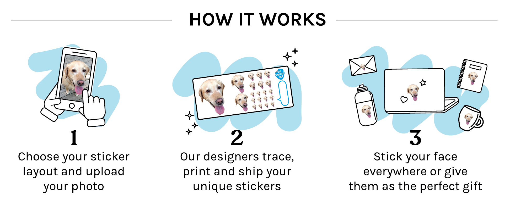 Turn your favorite faces into custom vinyl stickers you can stick anywhere